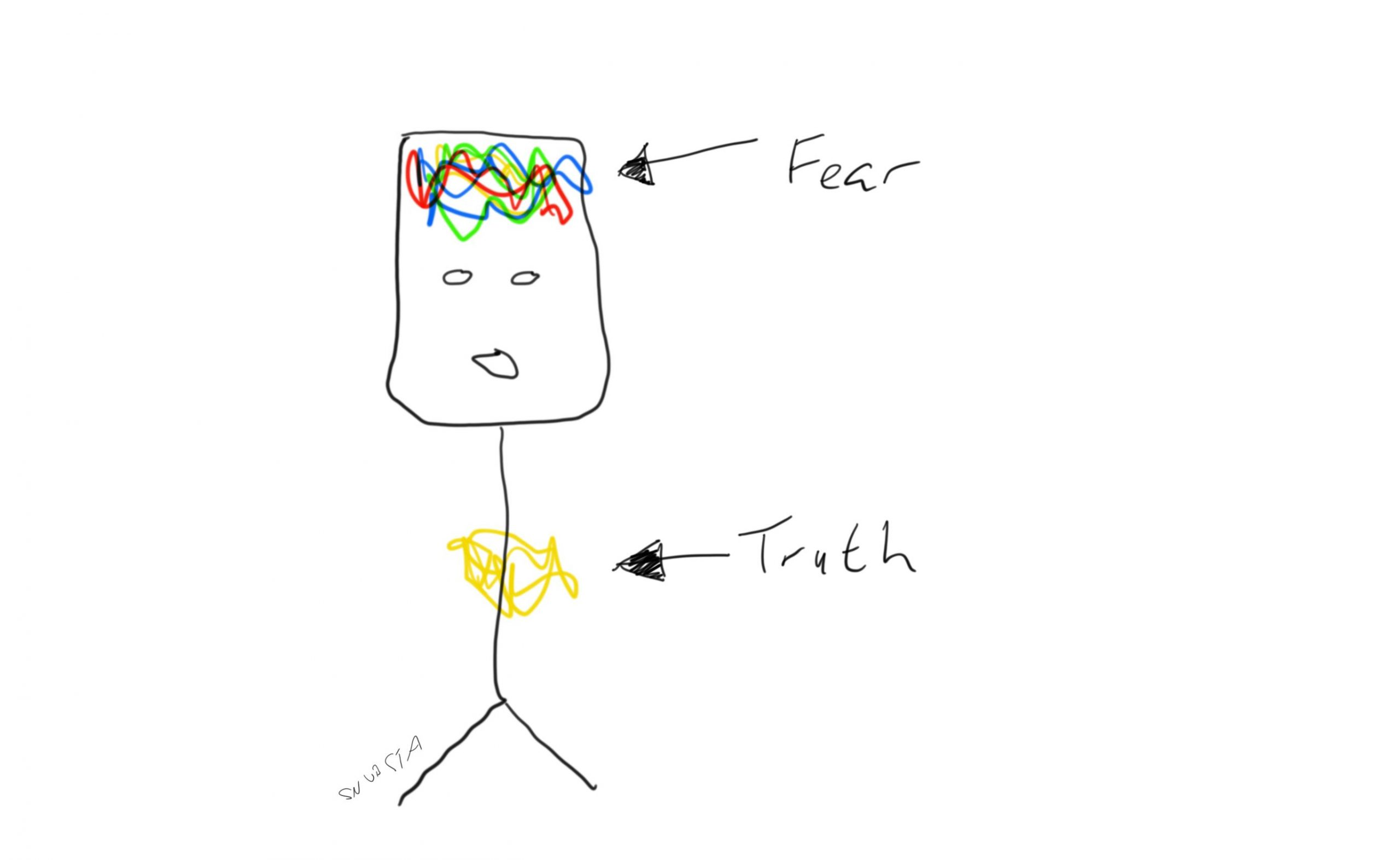 Fear and truth