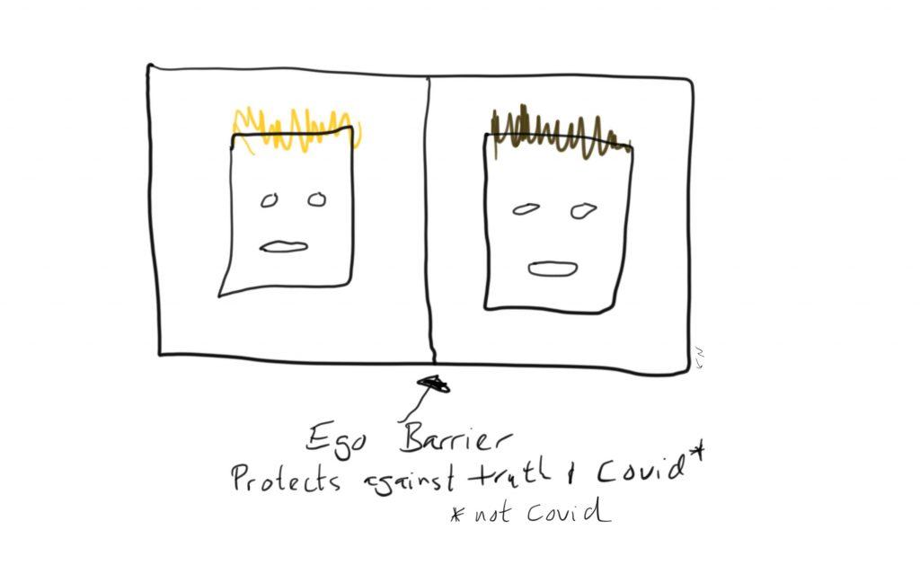 Ego barrier