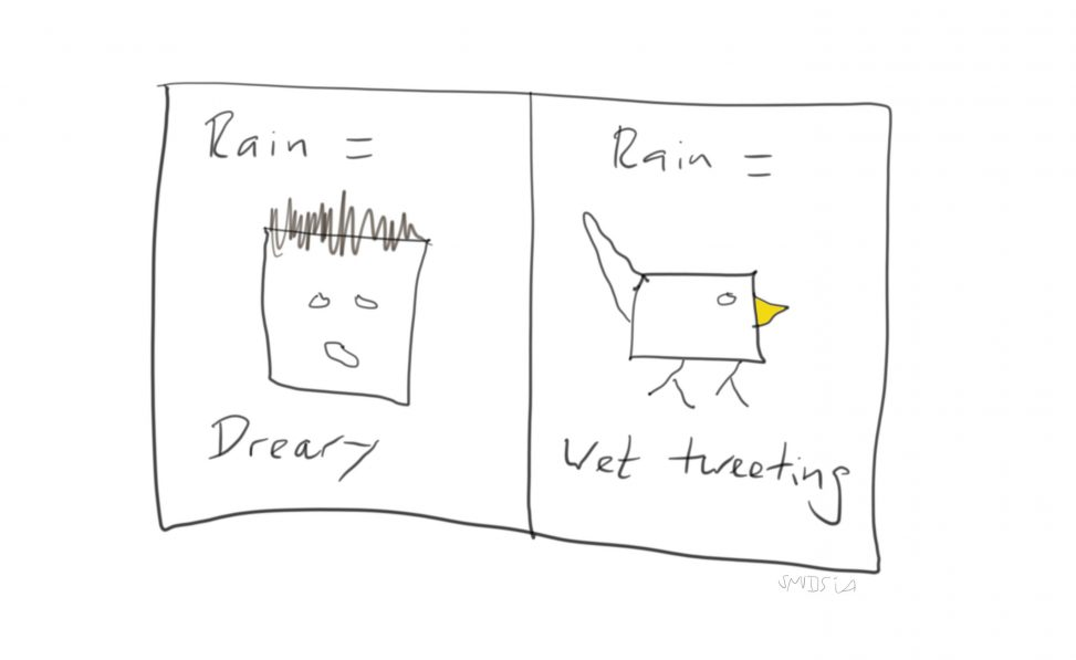 About the rain
