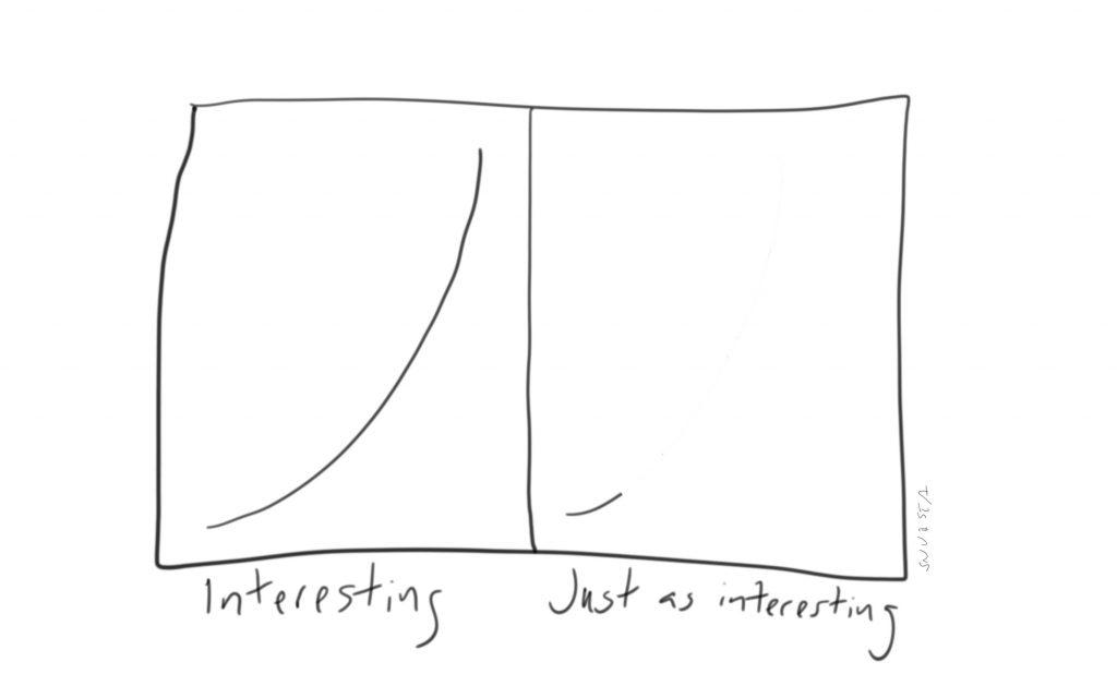 interestingjustasinteresting