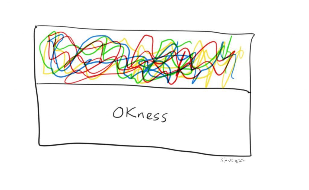OKness