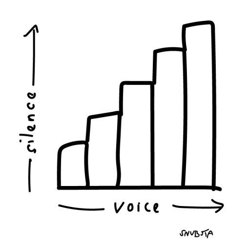Greatest voice