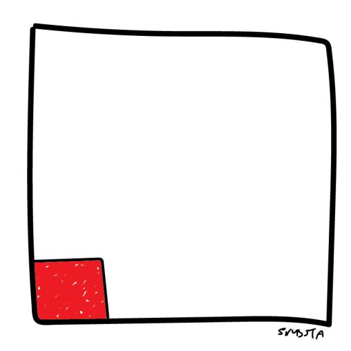 the world in a square foot